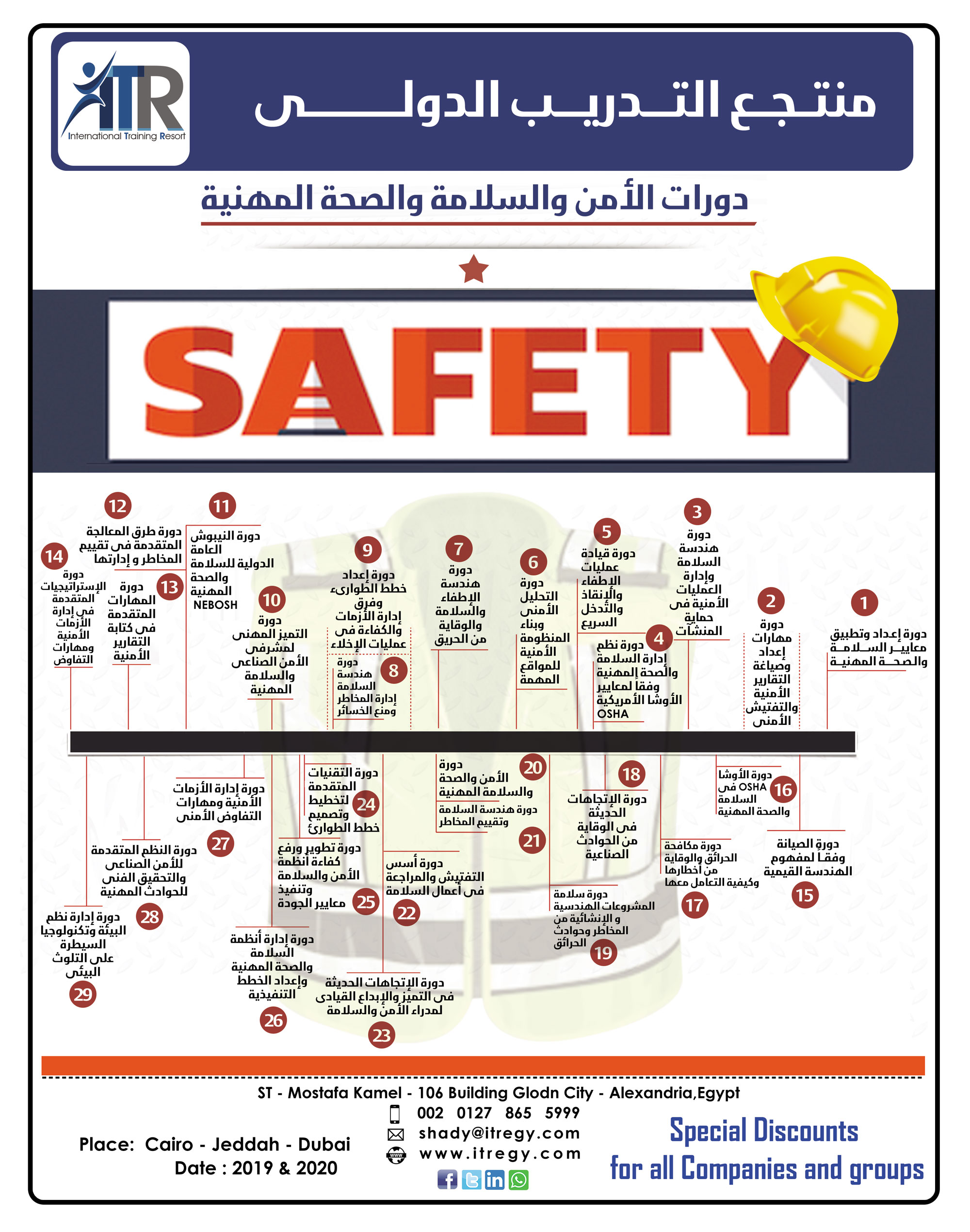 Security, Safety and Occupational Health