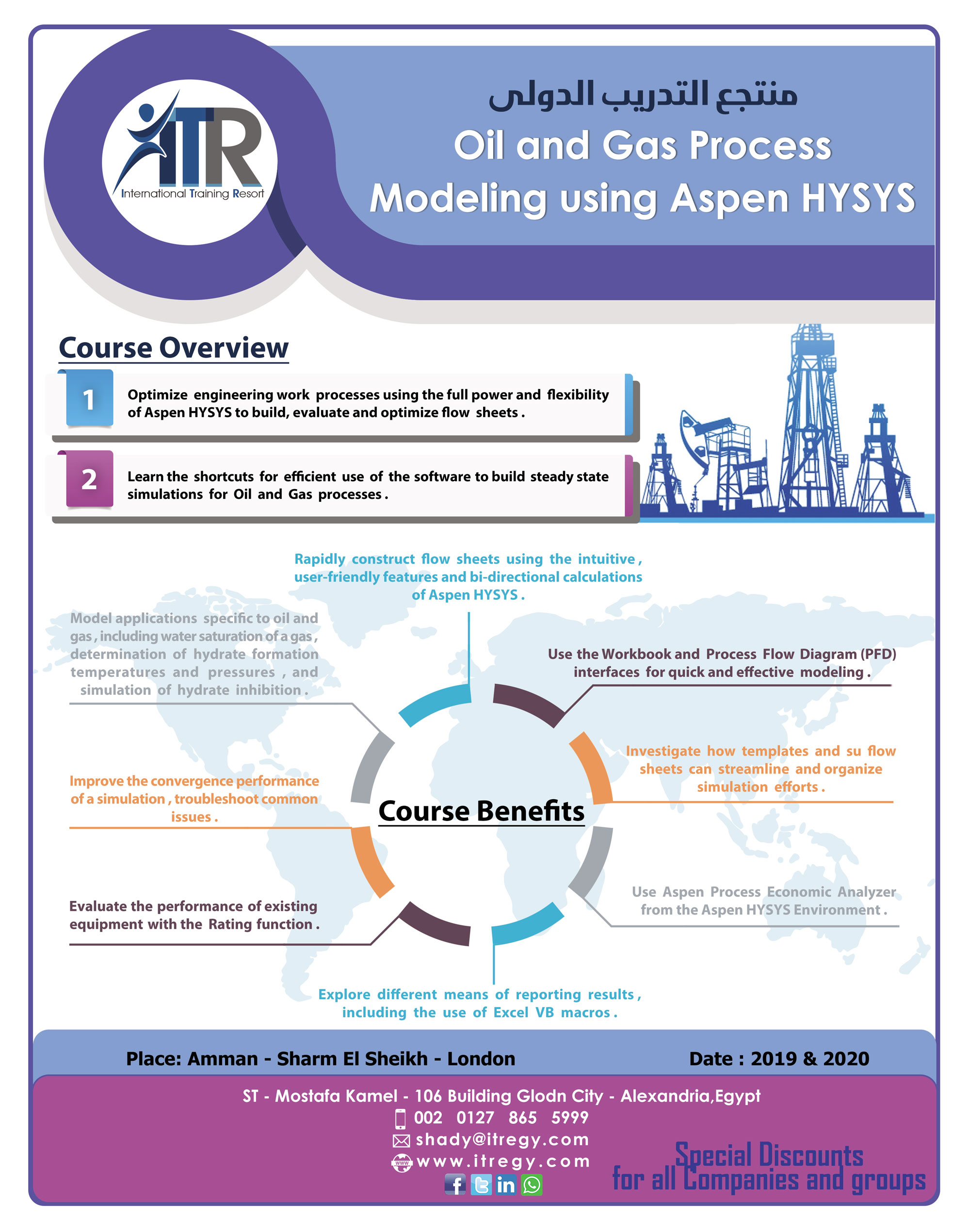oil and gas process modeling using aspen hysys